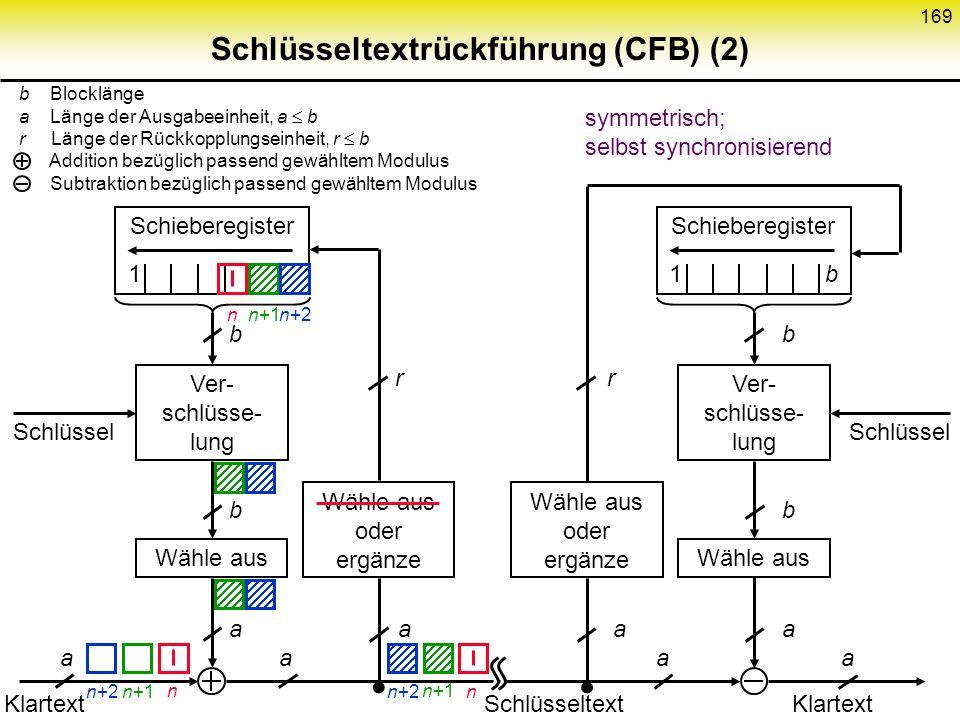 Schlüsseltextrückführung (CFB) (2)