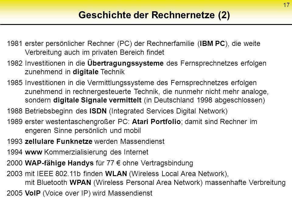 Geschichte der Rechnernetze (2)