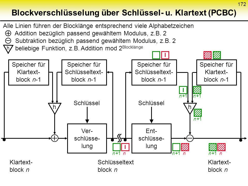 Blockverschlüsselung über Schlüssel- u. Klartext (PCBC)