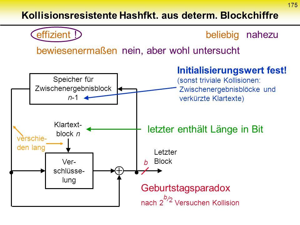 Kollisionsresistente Hashfkt. aus determ. Blockchiffre