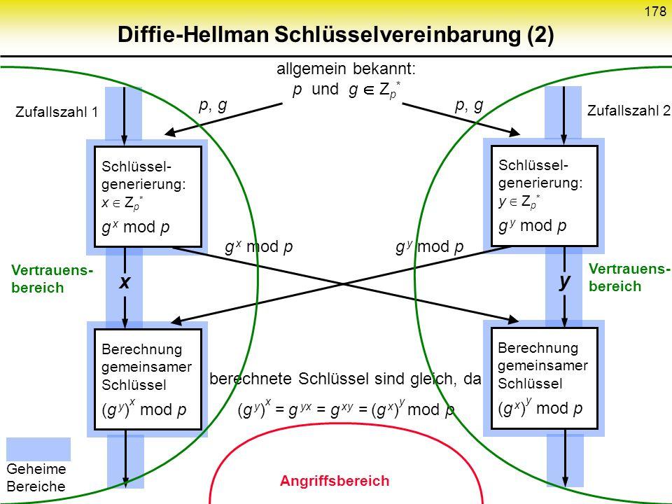 Diffie-Hellman Schlüsselvereinbarung (2)