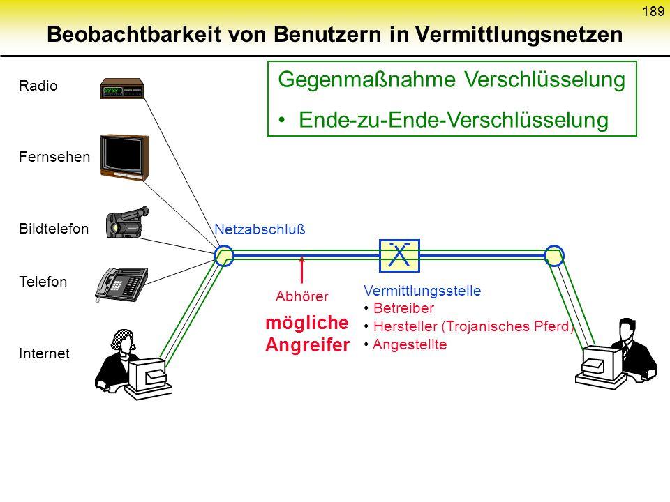 Beobachtbarkeit von Benutzern in Vermittlungsnetzen