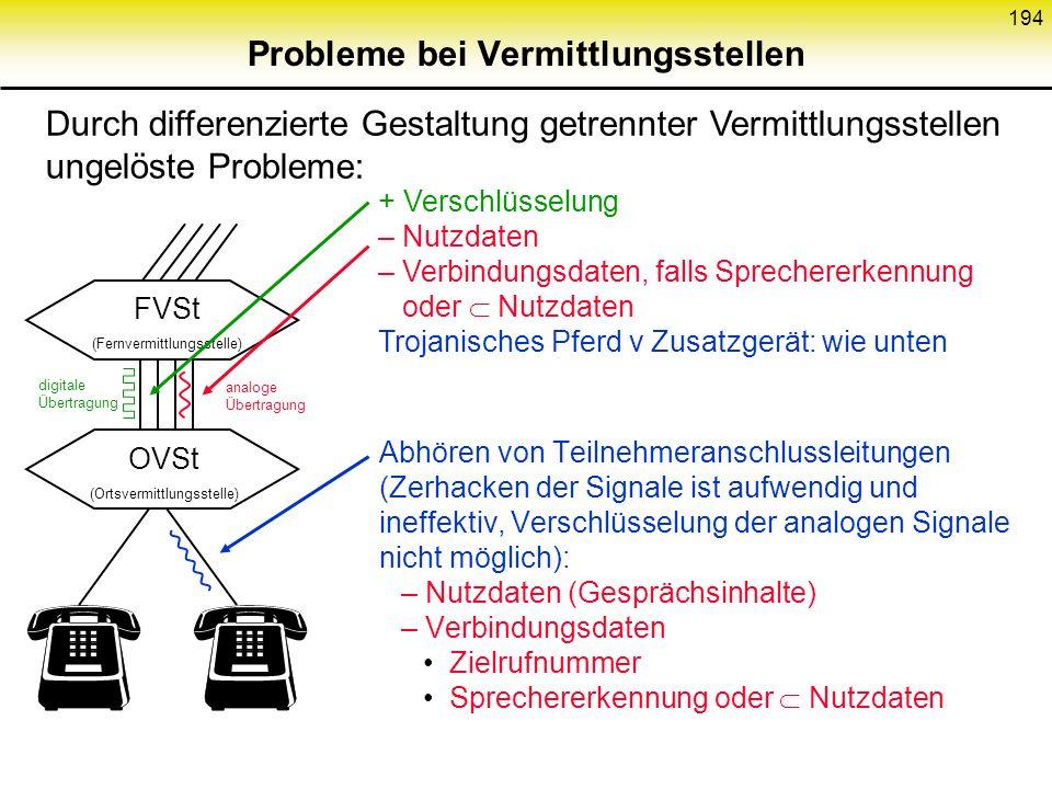 Probleme bei Vermittlungsstellen