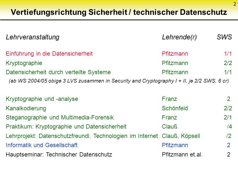 Vertiefungsrichtung Sicherheit / technischer Datenschutz