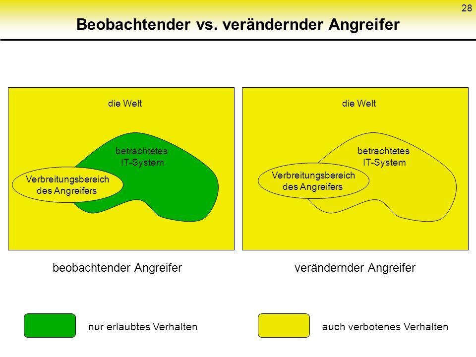 Beobachtender vs. verändernder Angreifer