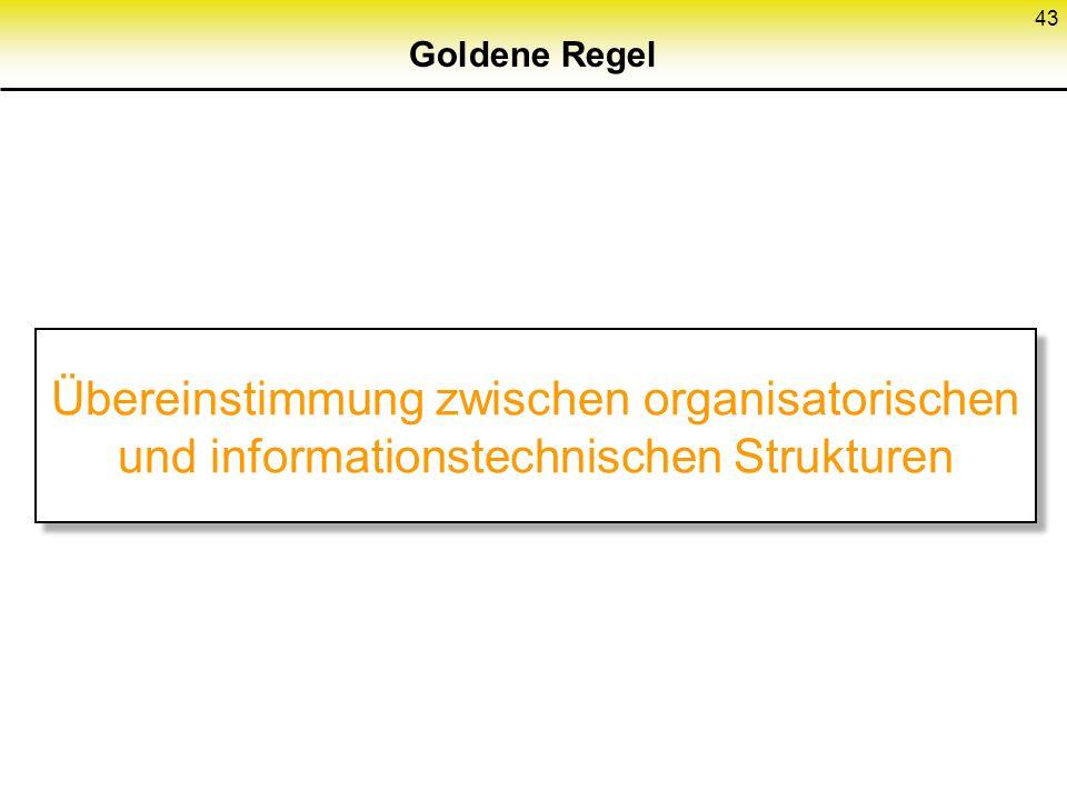 Goldene Regel Übereinstimmung zwischen organisatorischen und informationstechnischen Strukturen
