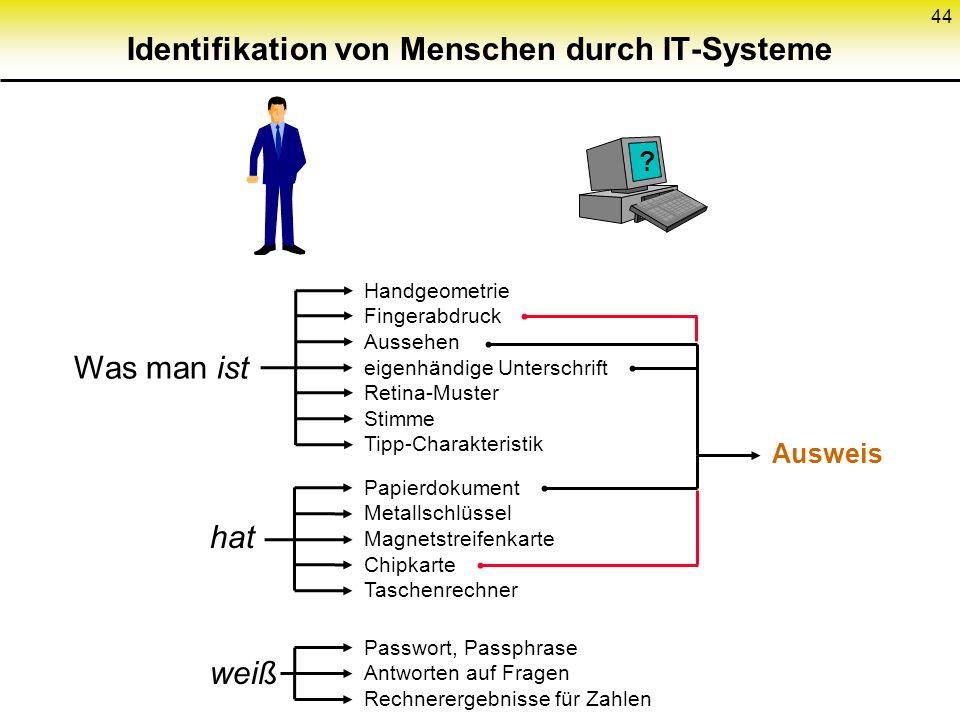 Identifikation von Menschen durch IT-Systeme