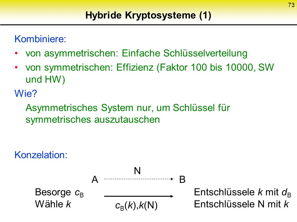 Hybride Kryptosysteme (1)