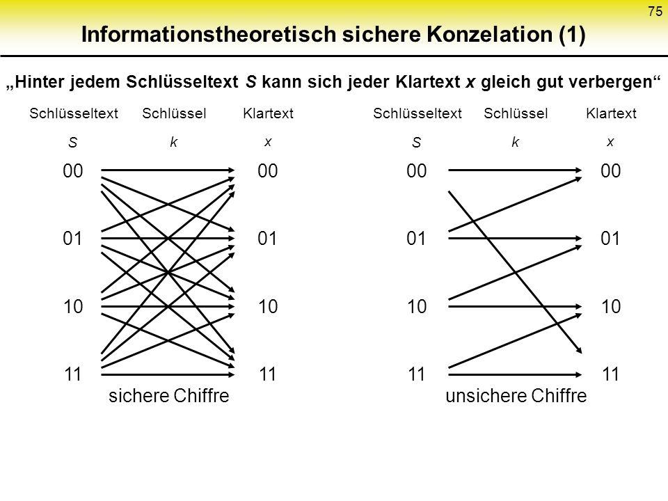 Informationstheoretisch sichere Konzelation (1)