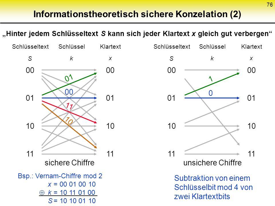 Informationstheoretisch sichere Konzelation (2)