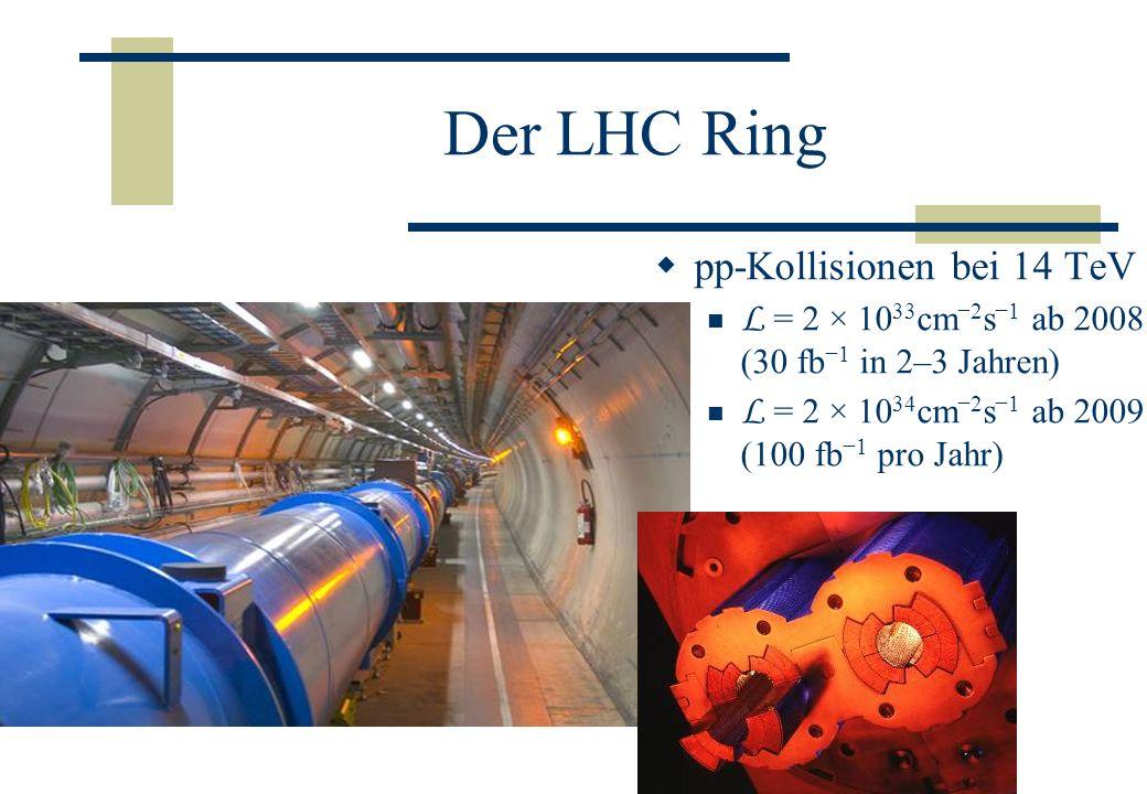 Der LHC Ring pp-Kollisionen bei 14 TeV