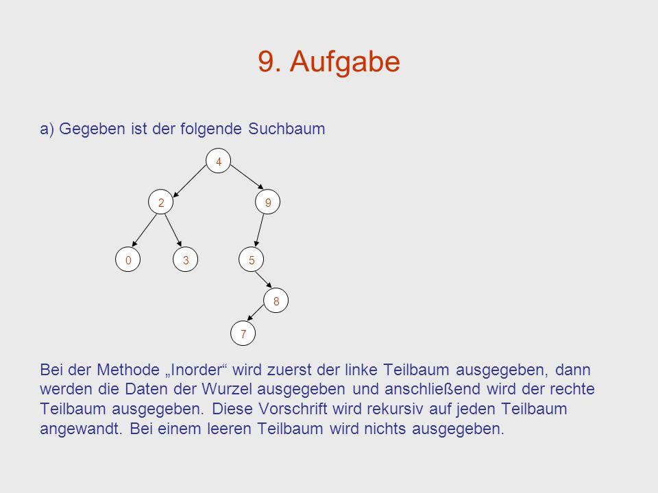 9. Aufgabe a) Gegeben ist der folgende Suchbaum