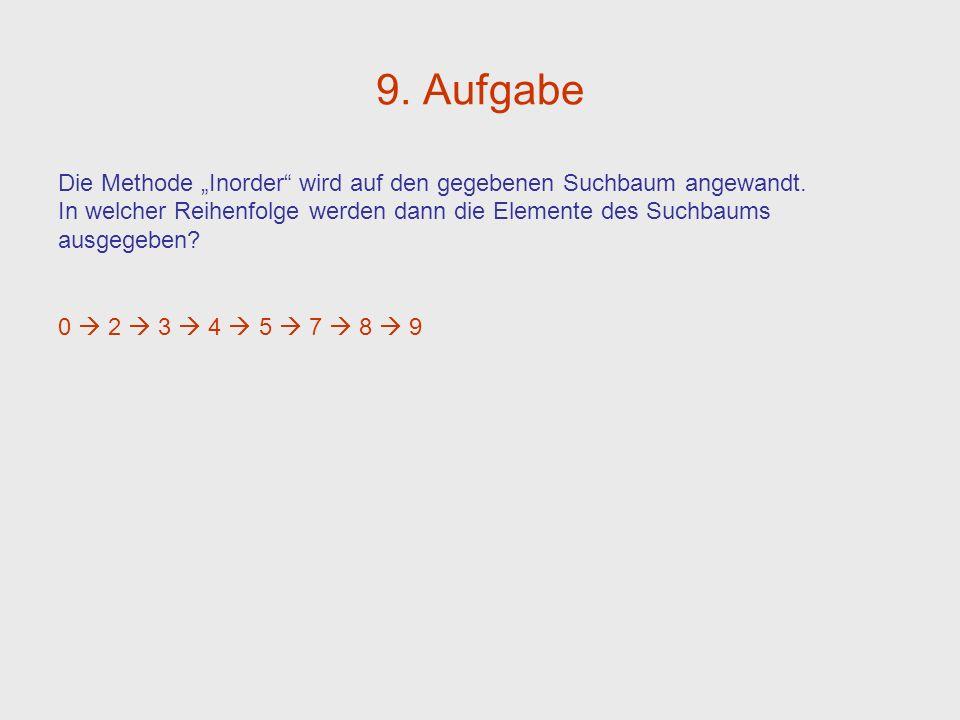 """9. Aufgabe Die Methode """"Inorder wird auf den gegebenen Suchbaum angewandt. In welcher Reihenfolge werden dann die Elemente des Suchbaums."""