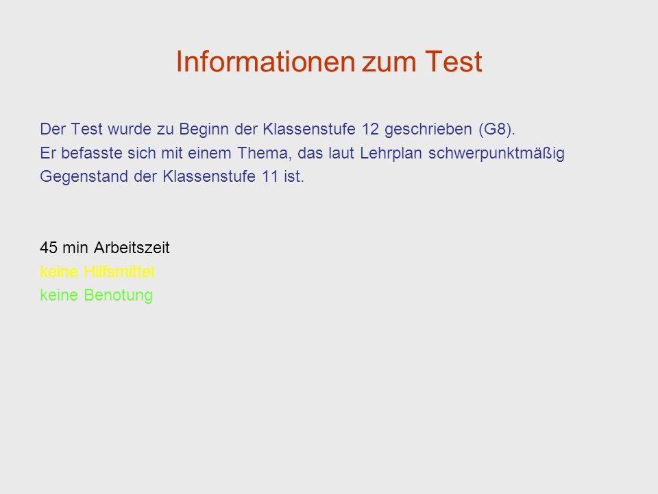 Informationen zum Test