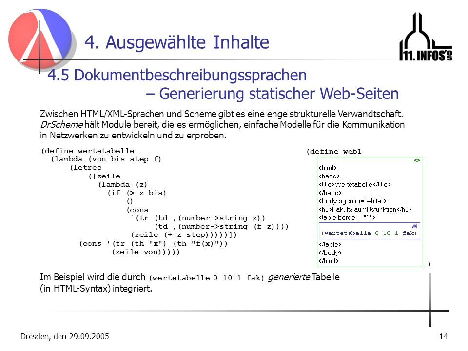 4. Ausgewählte Inhalte 4.5 Dokumentbeschreibungssprachen