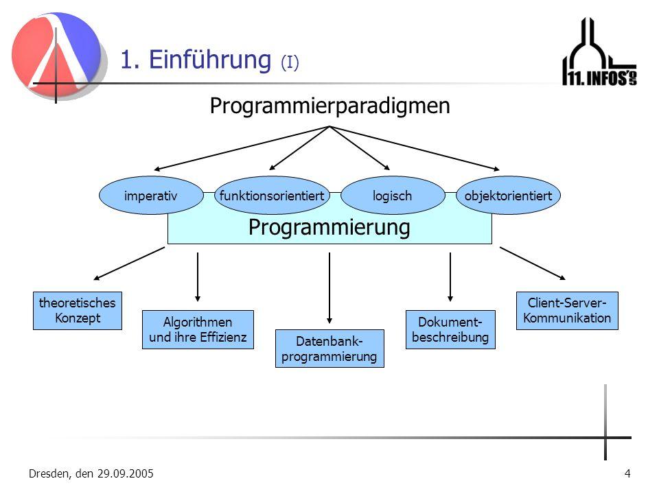 1. Einführung (I) Programmierparadigmen Programmierung imperativ