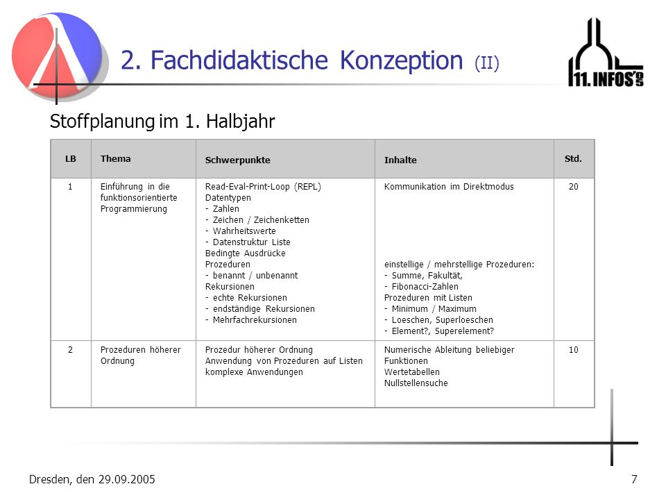 2. Fachdidaktische Konzeption (II)