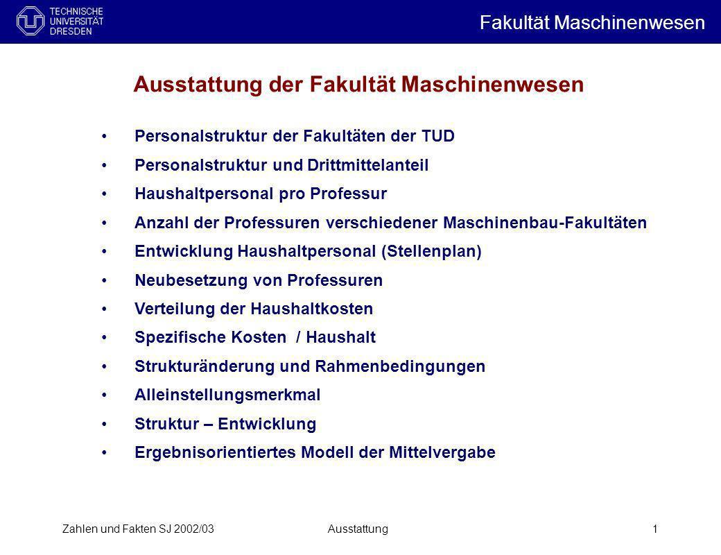 Ausstattung der Fakultät Maschinenwesen