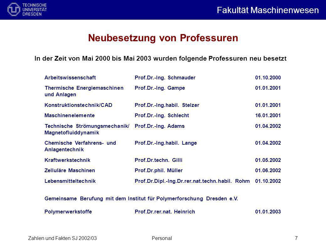 Neubesetzung von Professuren