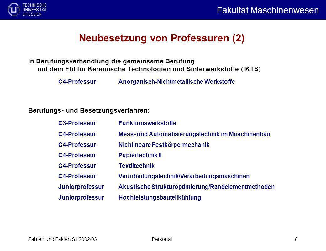Neubesetzung von Professuren (2)