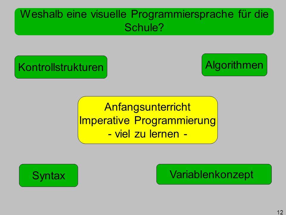 Weshalb eine visuelle Programmiersprache für die Schule