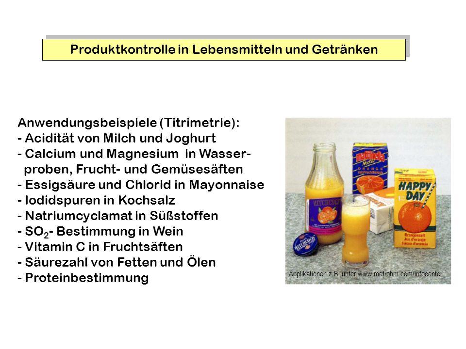 Produktkontrolle in Lebensmitteln und Getränken