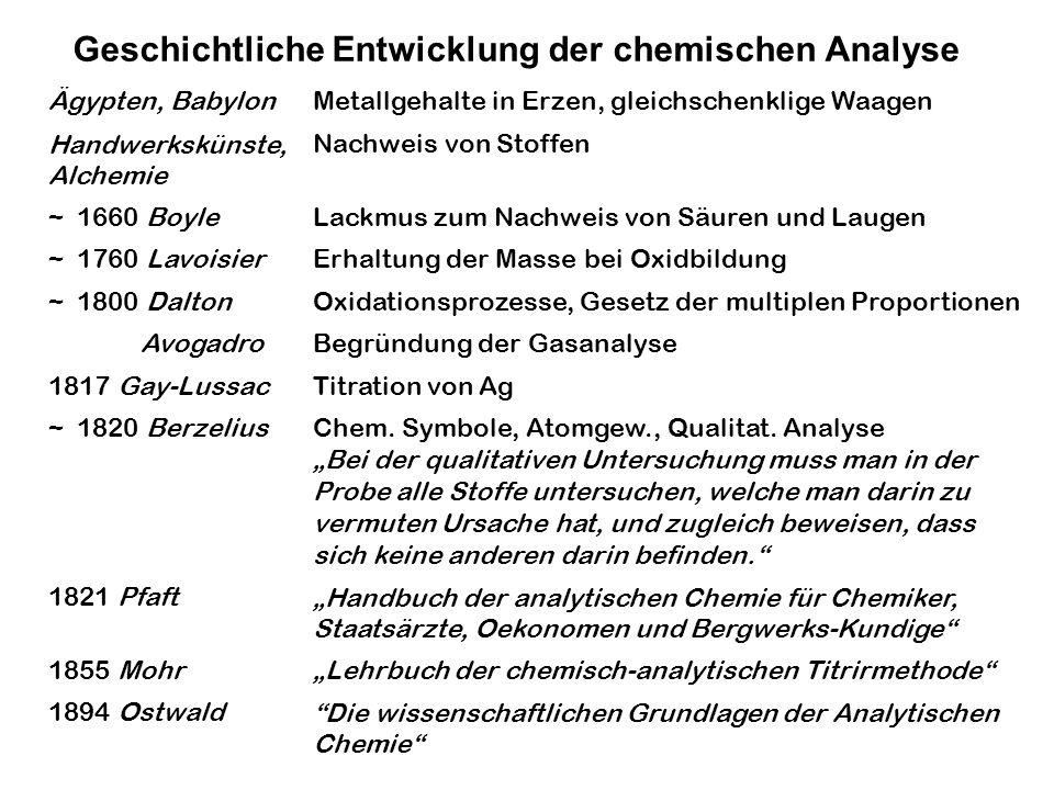 Geschichtliche Entwicklung der chemischen Analyse