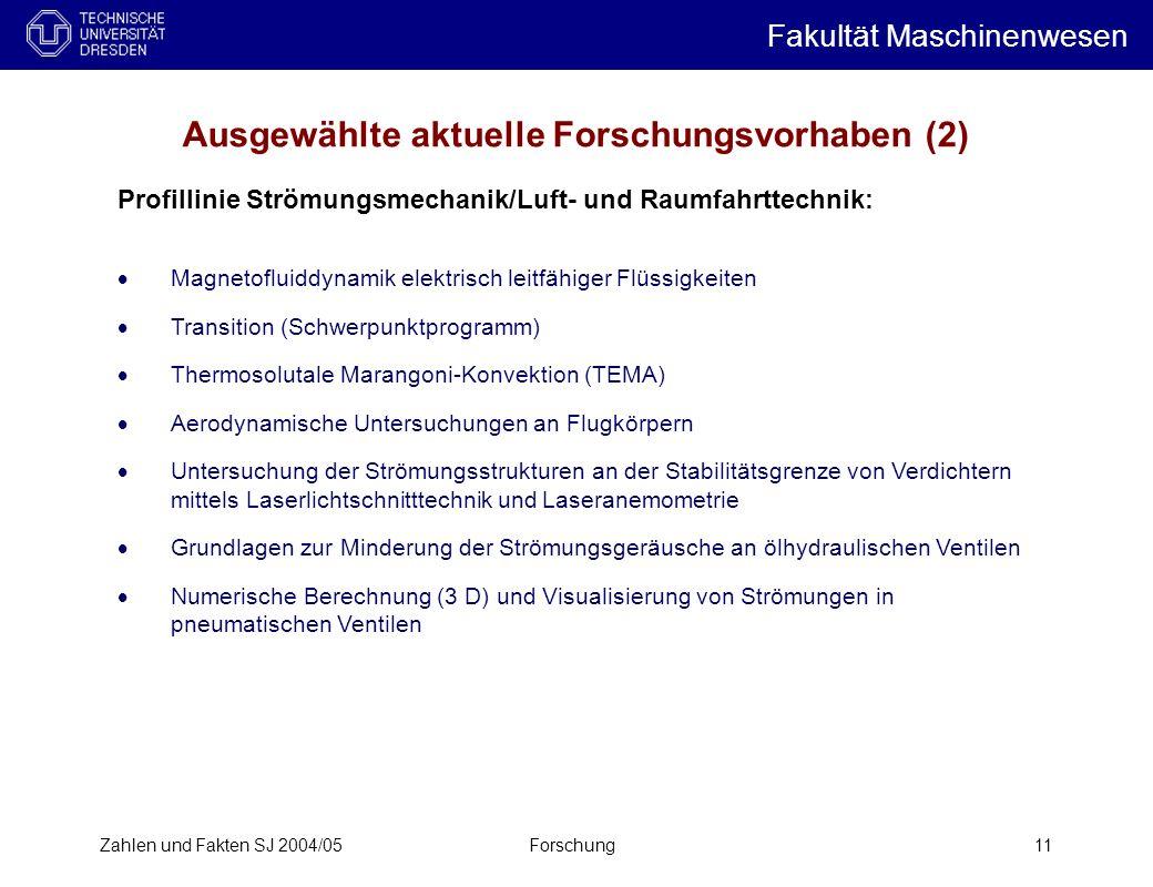 Ausgewählte aktuelle Forschungsvorhaben (2)