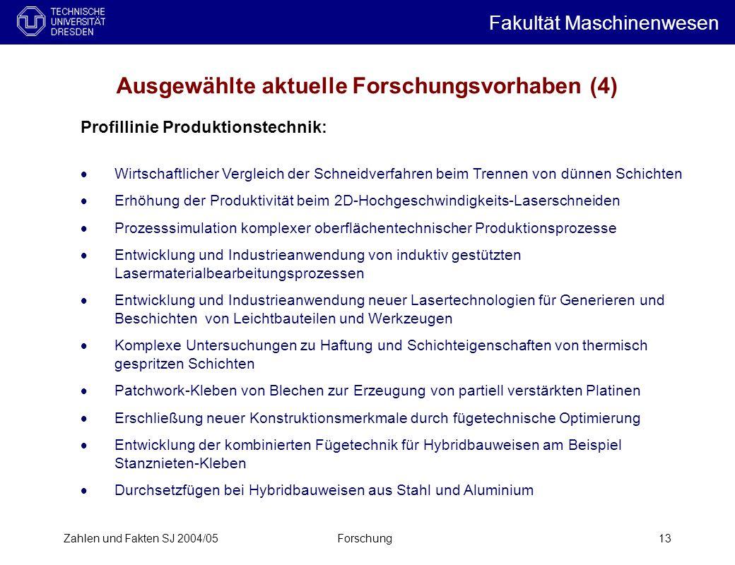 Ausgewählte aktuelle Forschungsvorhaben (4)