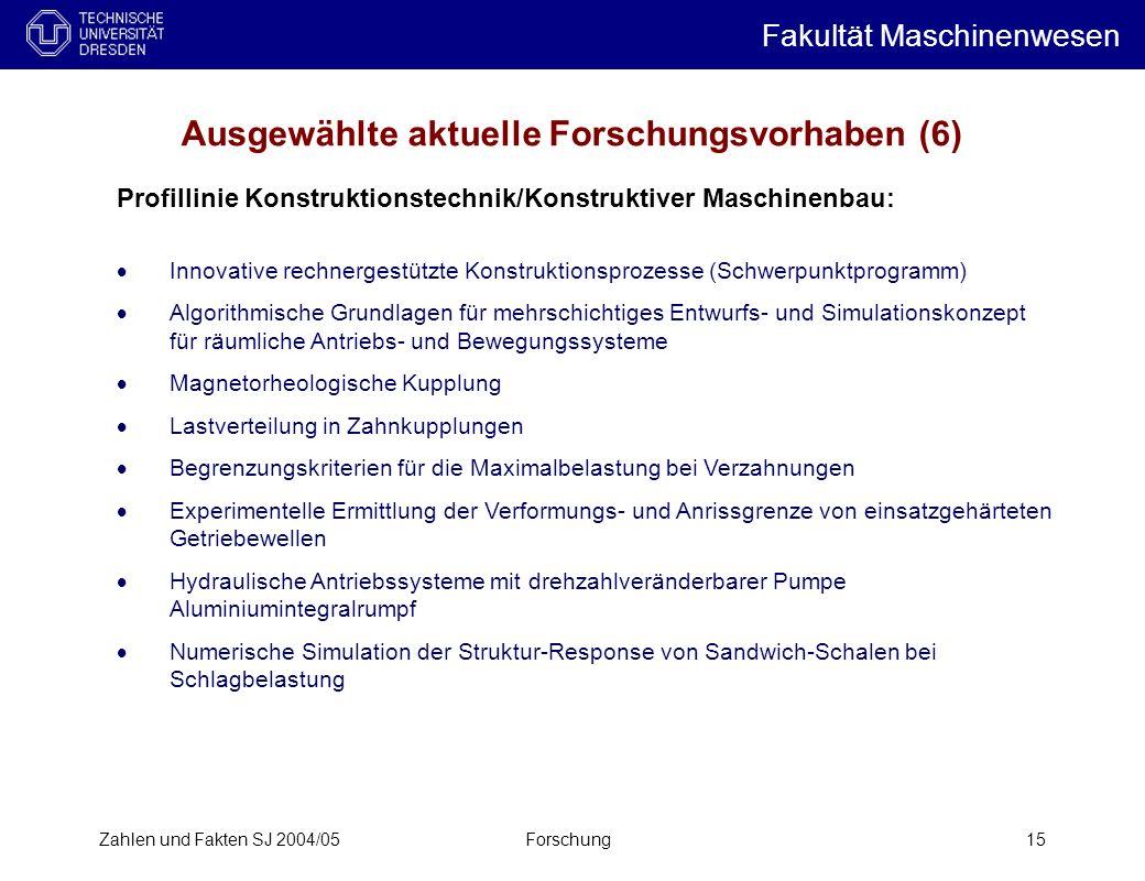 Ausgewählte aktuelle Forschungsvorhaben (6)