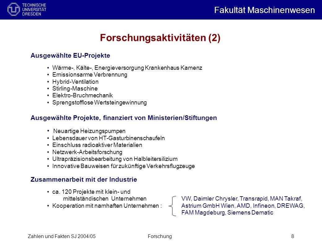 Forschungsaktivitäten (2)