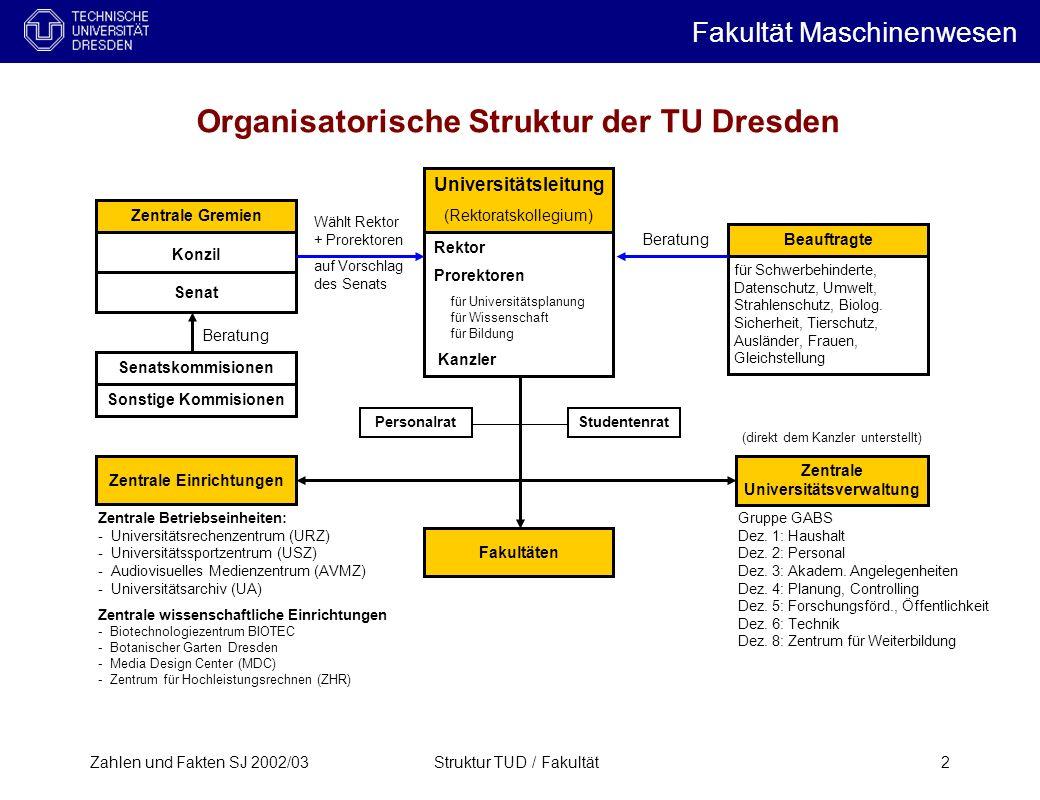 Organisatorische Struktur der TU Dresden
