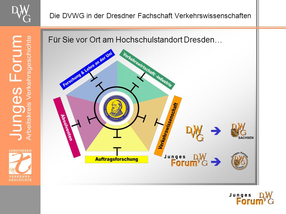 Die DVWG in der Dresdner Fachschaft Verkehrswissenschaften