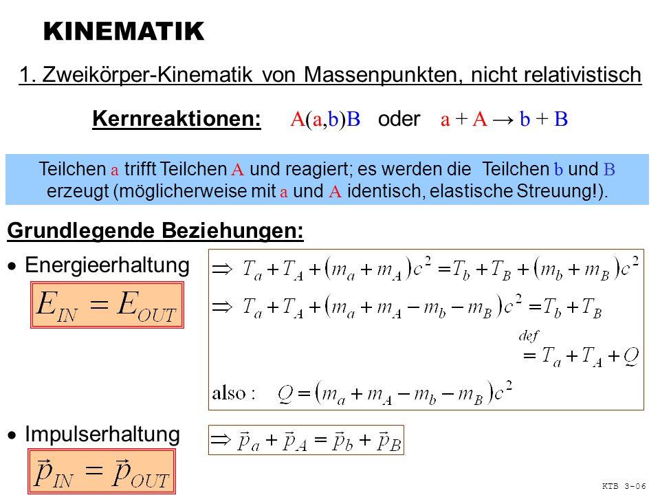 KINEMATIK 1. Zweikörper-Kinematik von Massenpunkten, nicht relativistisch. Kernreaktionen: A(a,b)B oder a + A → b + B.