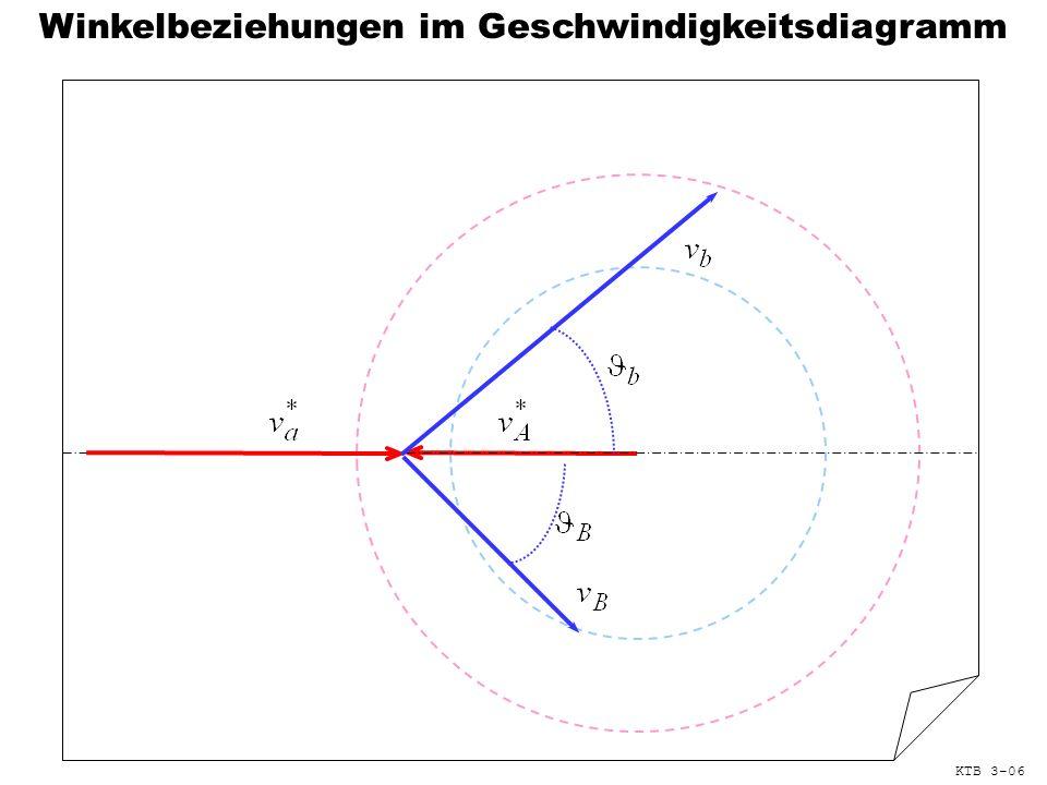 Winkelbeziehungen im Geschwindigkeitsdiagramm