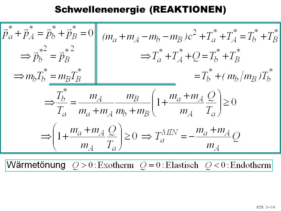 Schwellenenergie (REAKTIONEN)