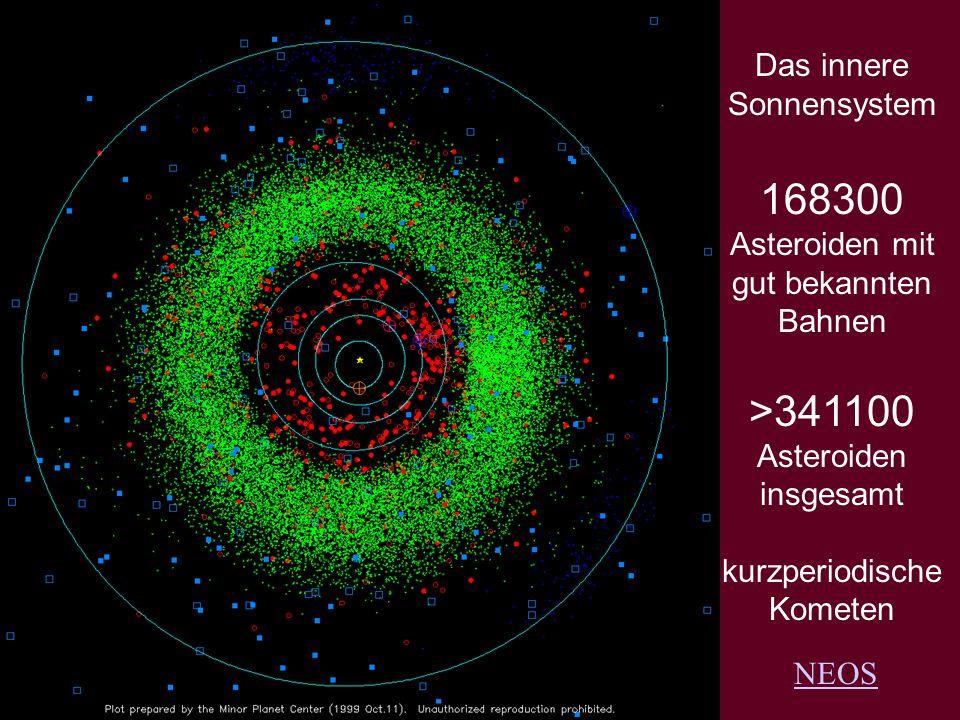Asteroiden mit gut bekannten Bahnen