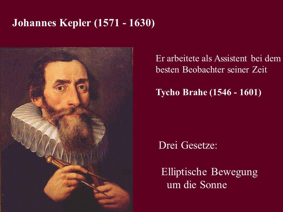 Johannes Kepler (1571 - 1630) Drei Gesetze: Elliptische Bewegung