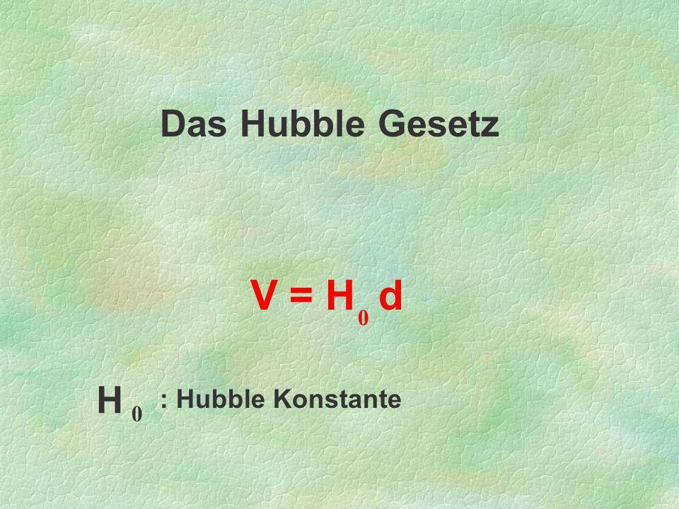 Das Hubble Gesetz V = H d H : Hubble Konstante