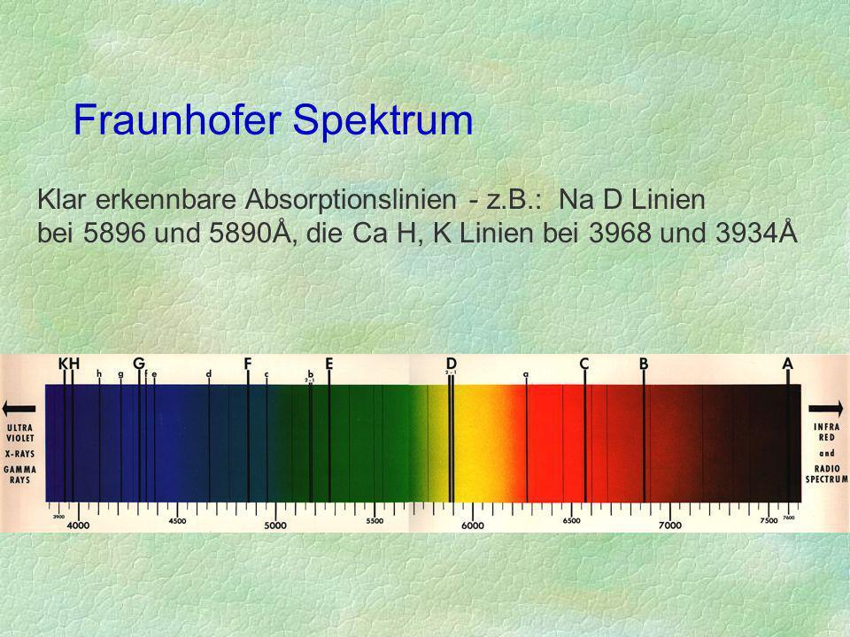 Fraunhofer Spektrum Klar erkennbare Absorptionslinien - z.B.: Na D Linien.