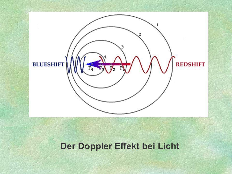 Der Doppler Effekt bei Licht