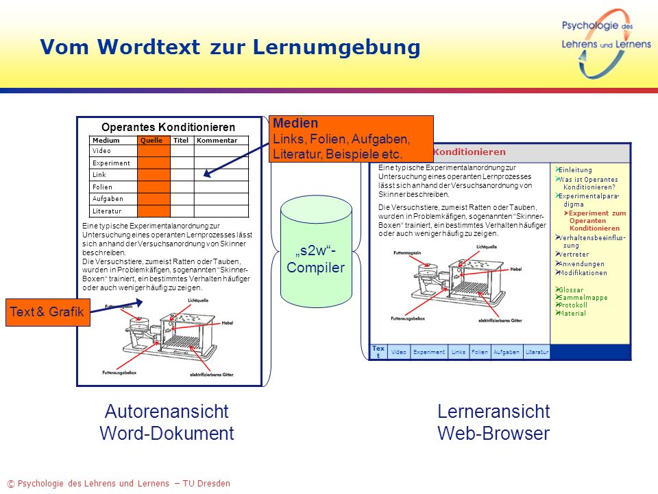 Vom Wordtext zur Lernumgebung