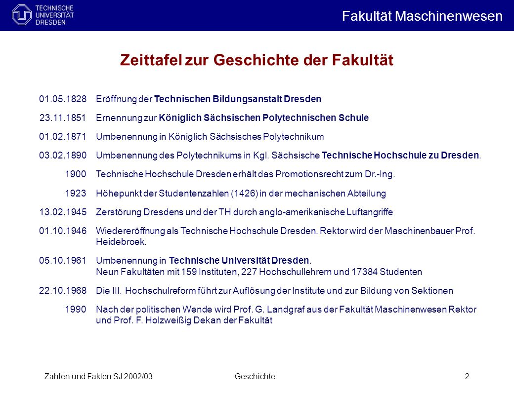 Zeittafel zur Geschichte der Fakultät