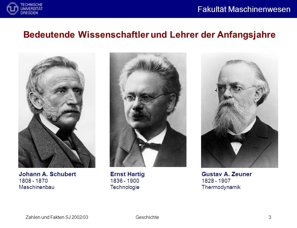 Bedeutende Wissenschaftler und Lehrer der Anfangsjahre