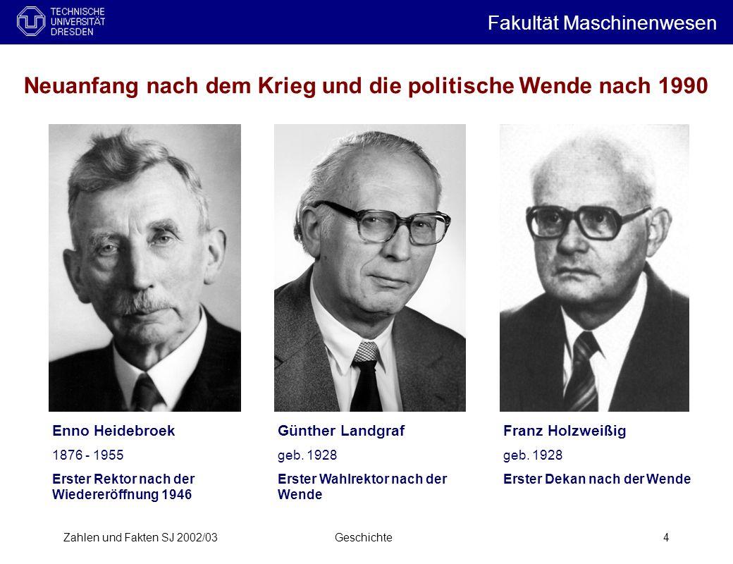 Neuanfang nach dem Krieg und die politische Wende nach 1990