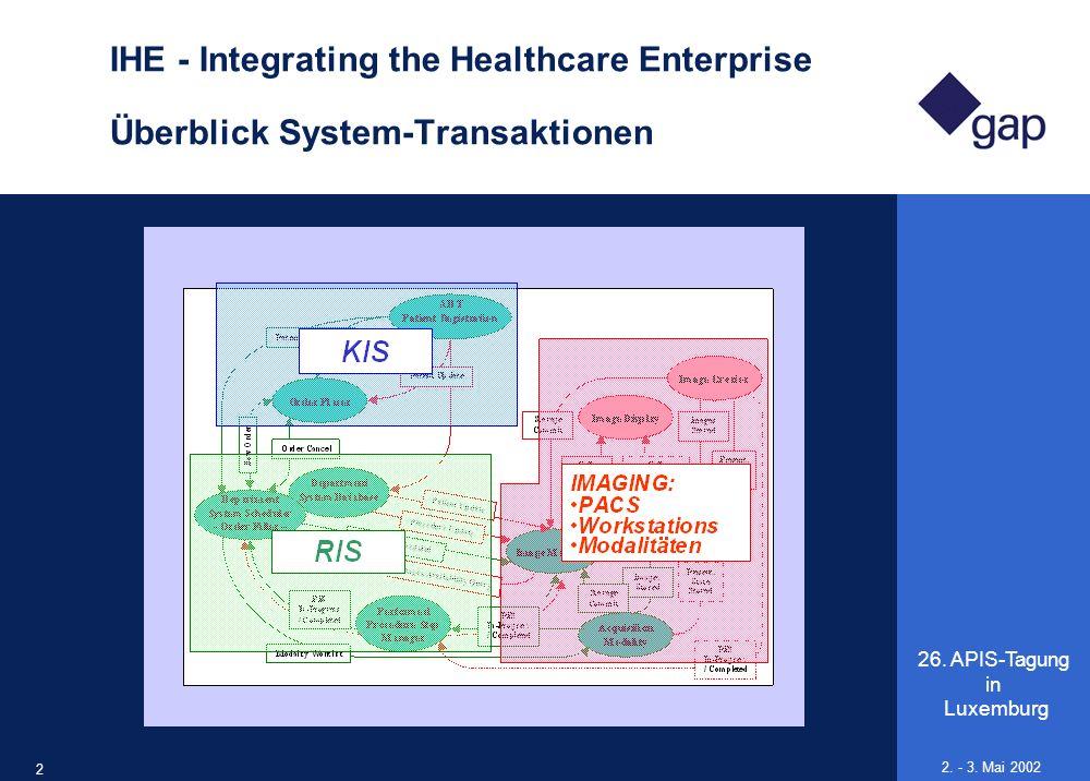 IHE - Integrating the Healthcare Enterprise Überblick System-Transaktionen
