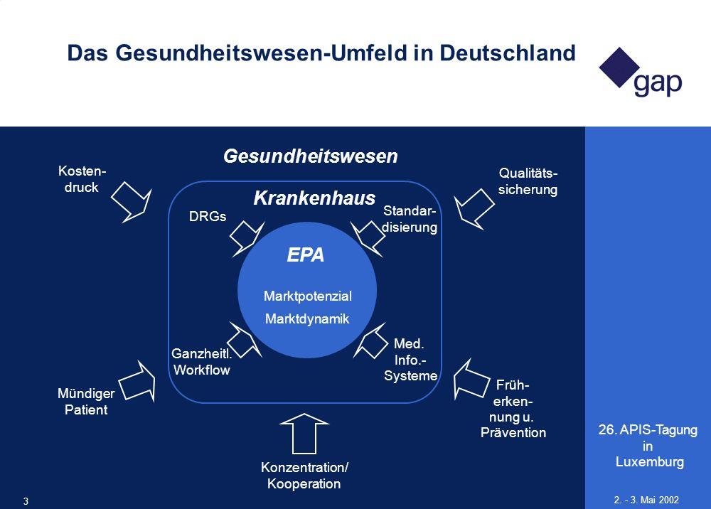 Das Gesundheitswesen-Umfeld in Deutschland
