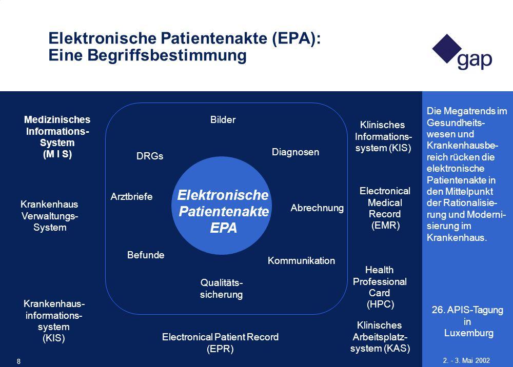 Elektronische Patientenakte (EPA): Eine Begriffsbestimmung