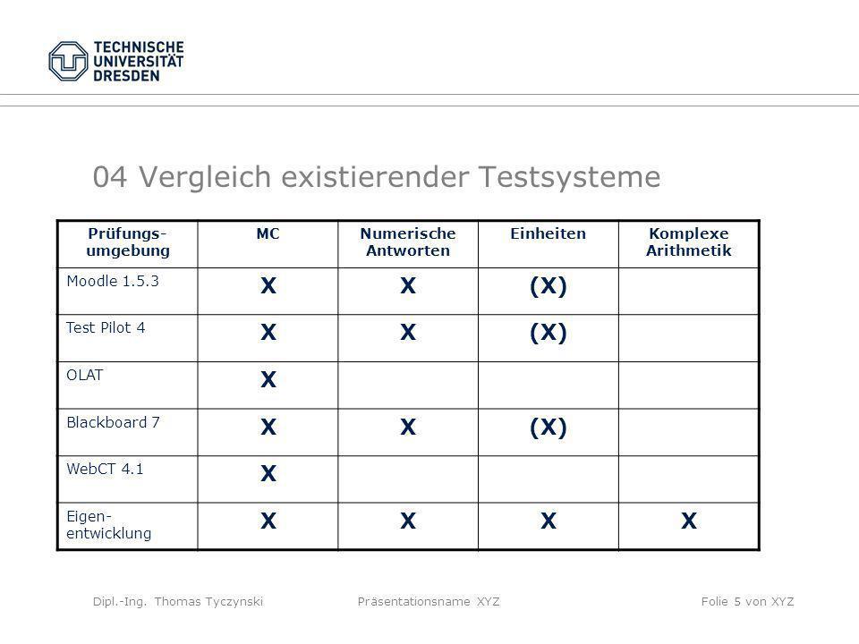 04 Vergleich existierender Testsysteme