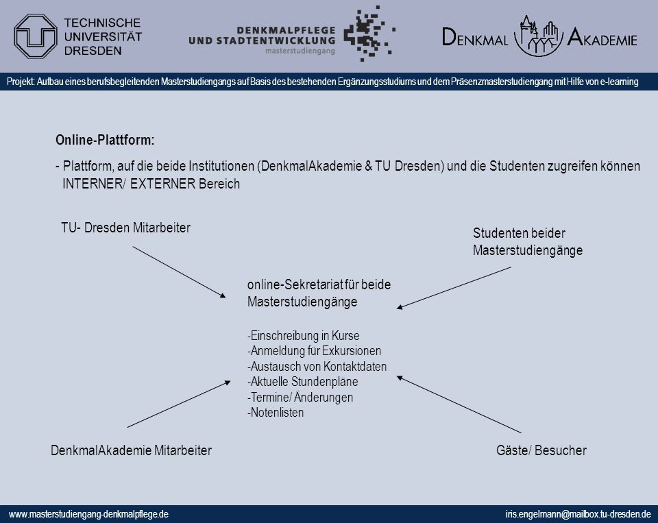 Online-Plattform: